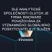 Dle analytické společnosti Clutch je firma Innoware považována za významného globálního poskytovatele IT služeb